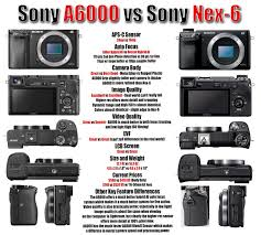 sony a6000 black friday 139 best sony alpha cameras and gear images on pinterest sony