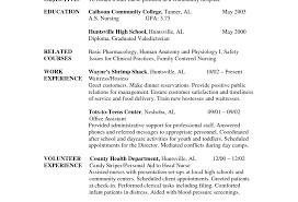 resume for a registered nurse template resume wonderful new graduate registered nurse resume new grad