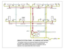 Mobile Home Plumbing Systems Network Diagram Pdf 4 Inspection