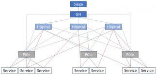 siege aphp hôpitaux parisiens une gestion catastrophique 1 contrepoints