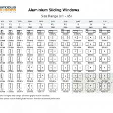 Awning Sizes Aluminium Sliding Windows U2013 Stock Windows And Doors