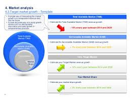 business plan template created by former deloitte management consulta u2026
