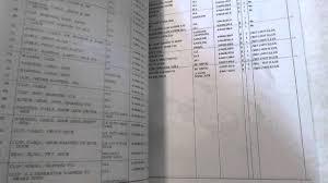 www carboagez com presents an isuzu parts catalog guide manual
