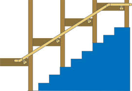brass and stainless steel tube railings