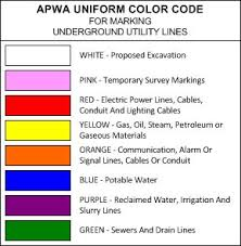what do utility paint markings mean