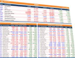 currency converter from usd to inr quotes jpg