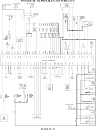 Wiring Diagram Additionally Dodge Truck 2004 Chrysler Pacifica Wiring Diagram To Chrysler Dodge Wiring