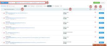semrush manual backlink audit audit report