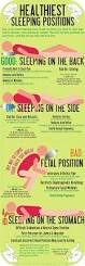 374 best chiropractic health and wellness images on pinterest