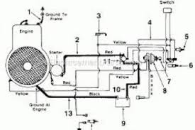 mtd ignition switch wiring diagram wiring diagram