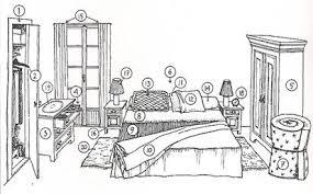 la chambre le vocabulaire de la chambre 1