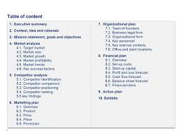 financial plan template example simple business plan sample