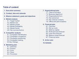 25 unique simple business plan template ideas on pinterest