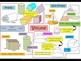 volume maths pinterest math and gre math