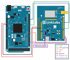 connecting the evaluation board to arduino due ll rlp 20 and ll