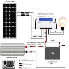 solar wiring diagram software grid panel for caravan