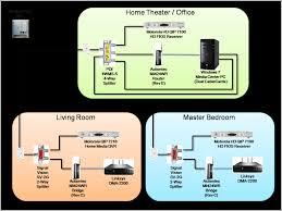 Verizon Router Orange Light Fios Wiring Diagram U0026 New Fios Setup Within Verizon Fios Wiring