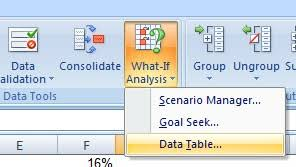 Project Finance Term Sheet Exle by Project Finance Modeling In Excel Detailed Tutorial