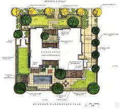 A And S Landscaping by The New Homeowner U0027s Guide To Diy Home Improvement