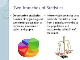What Is Blinding In Statistics Introduction To The Practice Of Statistics Ppt Download