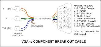 vga to rca wiring diagram vga to yellow rca diy wiring diagrams