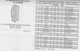 1997 saturn stock radio wiring diagram schematic saturn wiring