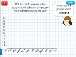 campsite line graph a year 5 bar charts u0026 line graphs resource