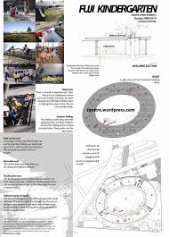 Kindergarten Classroom Floor Plan by Poster A3 Fuji Jpg 1770 2468 Farming Kindergarden Pinterest