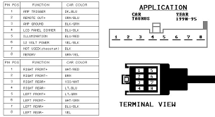 2000 ford mustang stereo wiring diagram ford circuit wiring