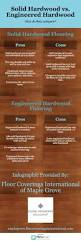 V S Flooring by Solid Vs Engineered Hardwood Flooring Infographic Floor