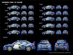 subaru rally wallpaper impreza wrc 10 years wallpaper download