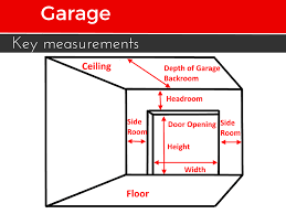 the ultimate guide to garage door sizes r u0026s of concord