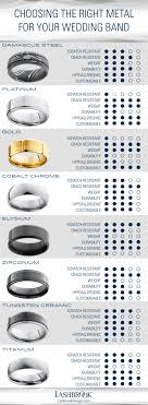 mens wedding band metals there are more wedding band metal options now than before