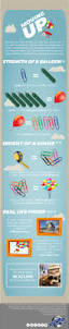 Calculate Square Footage Of A House 45 Best Infographics Images On Pinterest Infographics Real