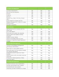 daily checklist corol lyfeline co