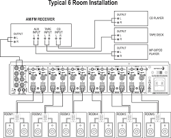 whole house surge suppressor wiring diagram whole wiring diagrams