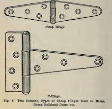 door hinges types door hinges pivot hinge for arch top