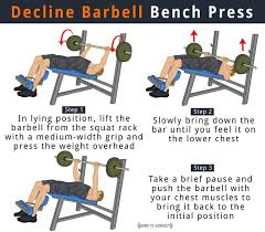decline bench press muscles decline barbell bench press forms benefits muscles worked