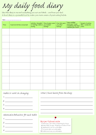 printable daily food intake journal you searched for weight watchers food journal template excel