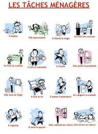 glossaire de cuisine la maison français cours et exercices de vocabulaire