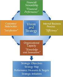 small businesses business strategic plan template memor cmerge