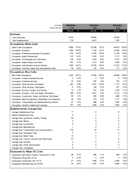 quarterly report template formal business report example how to format a email template it