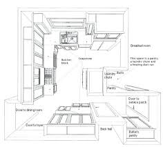 design kitchen cabinets layout kitchen layout ideas bloomingcactus me