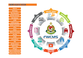 Bio Di Malaysia fwcms皰 foreign workers centralized management system
