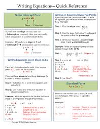 Algebraic Expressions Worksheets 9th Grade One Page Notes Worksheet For Writing Equations Unit Algebra