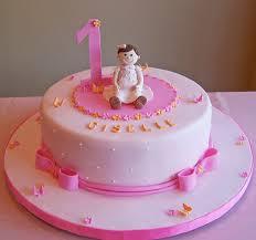 birthday cake from image inspiration of cake and birthday