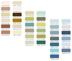 what color should i paint my room what color must have the walls