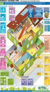 energy efficient house design house design technology green energy energy efficient house plans