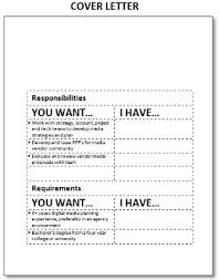 are cover letters necessary 2 what are cover letters 1 necessary standard letter nardellidesign