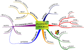 holidays for dummies imindmap from the inventor of mind mapping mind mapping for